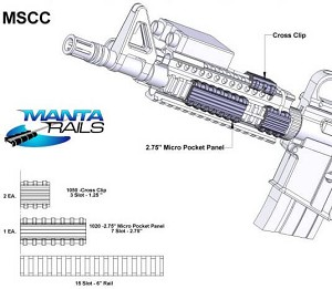 Manta Rails MSCC MOMENTARY SWITCH w/ CROSS CLIPS KIT